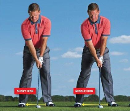 Vị trí bóng cơ bản khi setup trong Golf